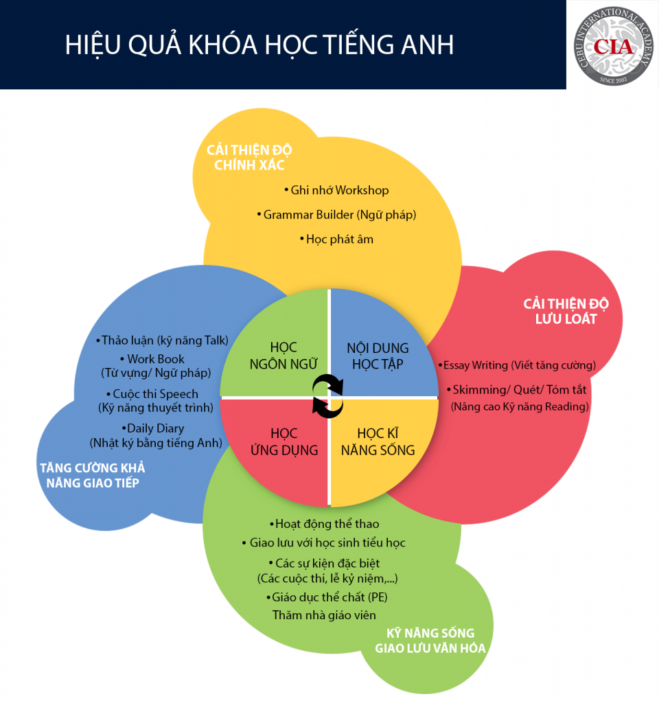 trai-he-cia-2018-1
